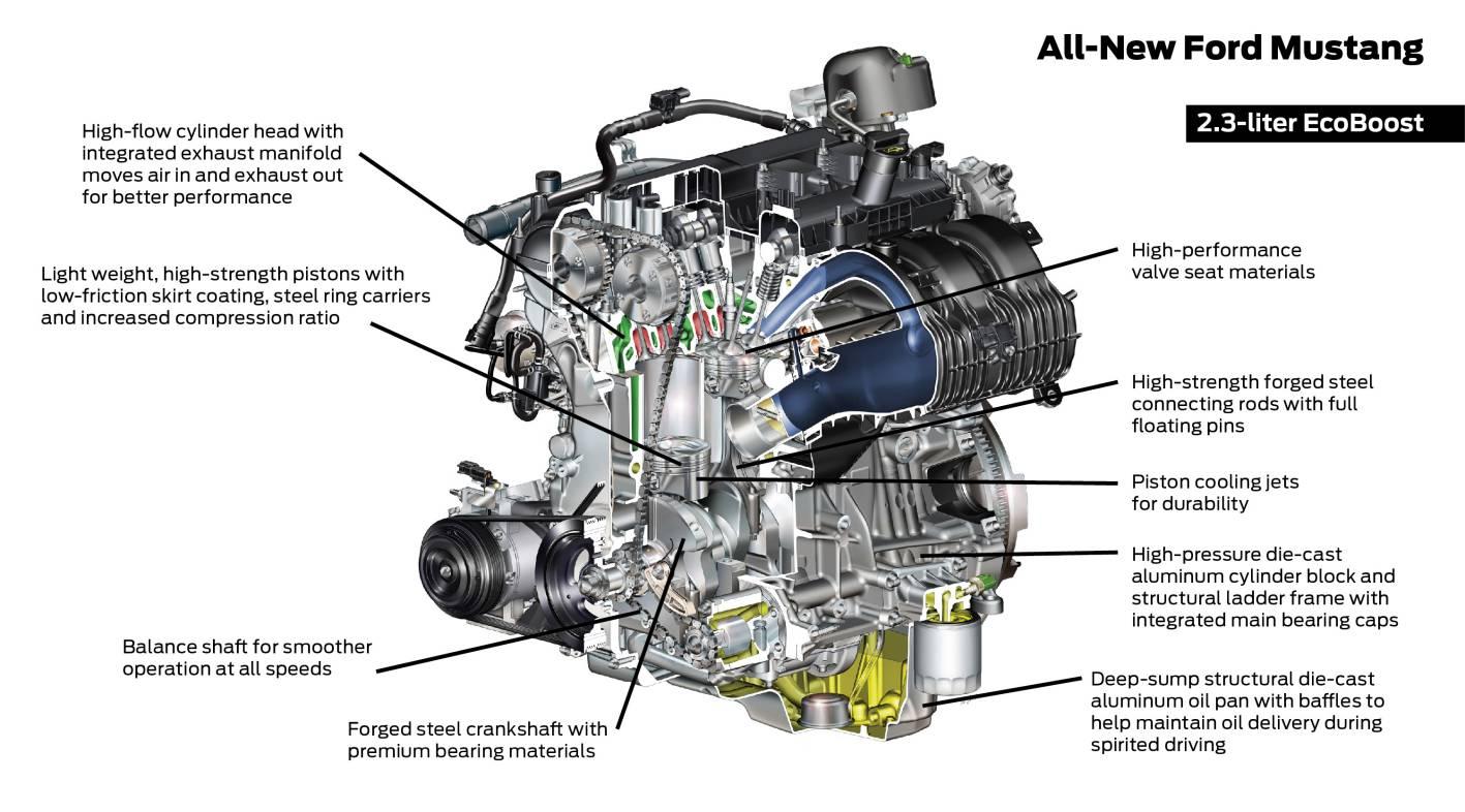 Ford 4 0l Engine Diagram together with Engine Diagram F150 4 6l V8 together with Toyota 2l Turbo Engine Diagram moreover 290200769714254406 together with 2 17 Timing Marks 1993 Ford Ranger 2 3 Liter. on ford ecoboost 3 cylinder engine