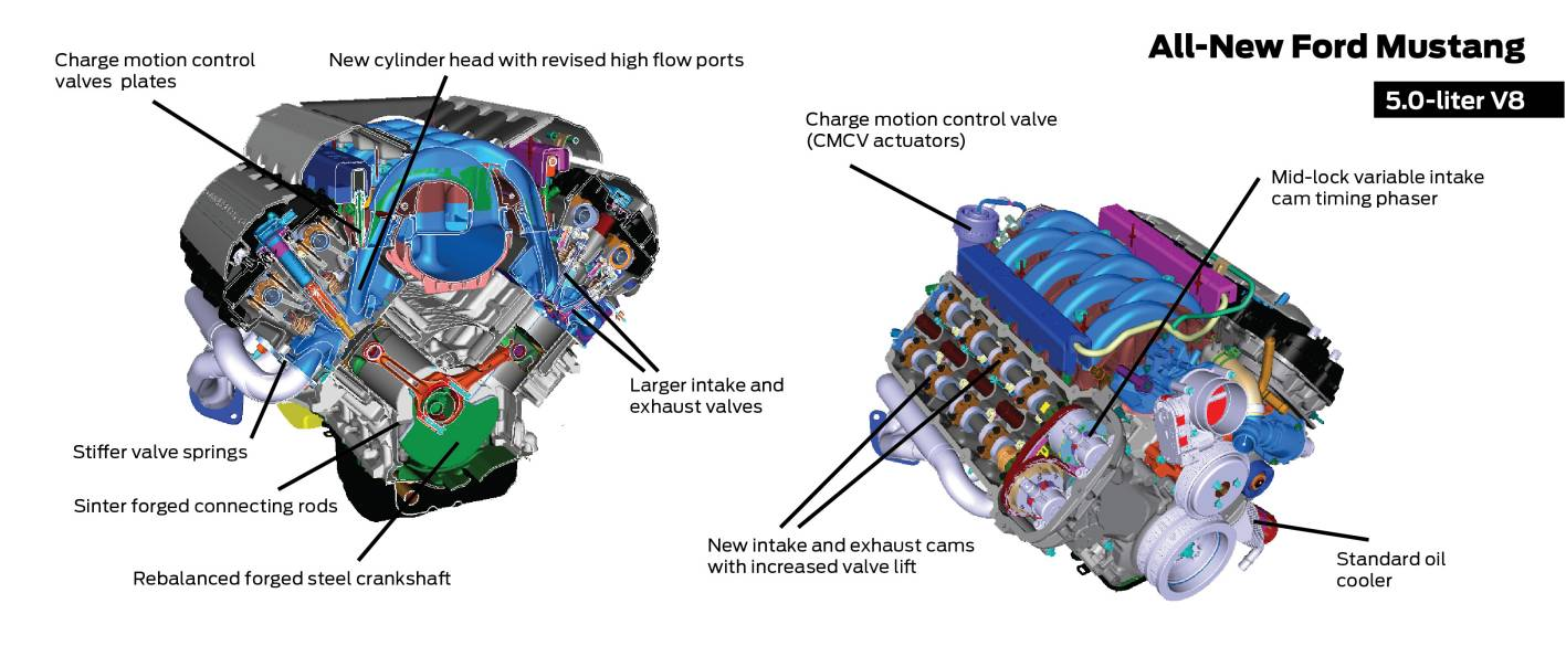 2015 Ford Mustang V8 Engine on ford engine diagrams