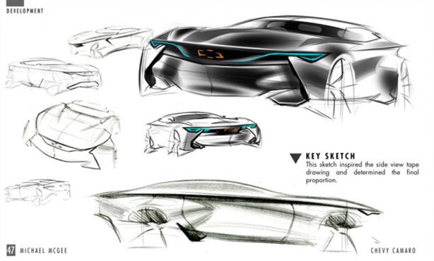 next-generation chevrolet camaro sketch-2