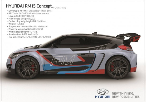 Hyundai RM15 concept side