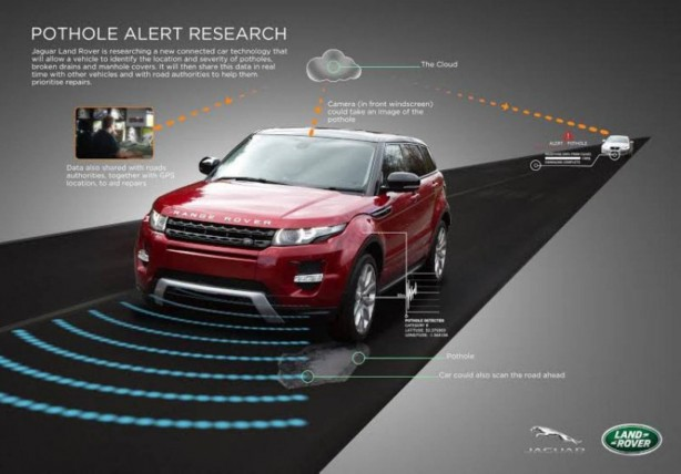 Jaguar Land Rover Pothole Avoidance Technology
