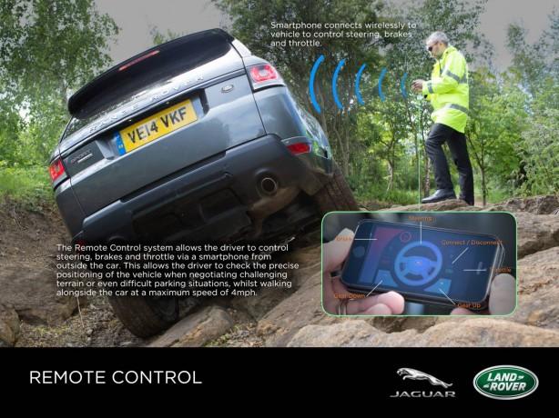 Remote Control Range Rover Sport