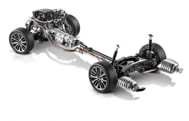 Hyundai-HTRAC-AWD-system-on-the-Genesis