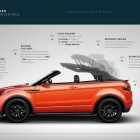 range-rover-evoque-convertible-roof-operation