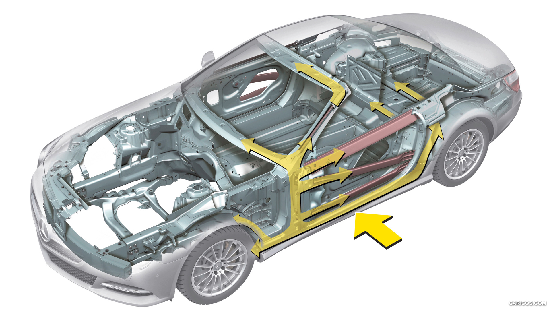 New ADR design rule to improve side impact safety protection