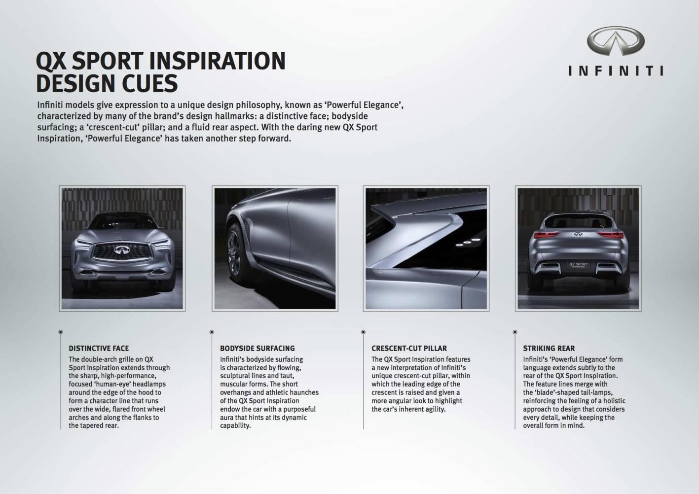 INFOGRAPHIC: Infiniti QX Sport Inspiration Design Cues