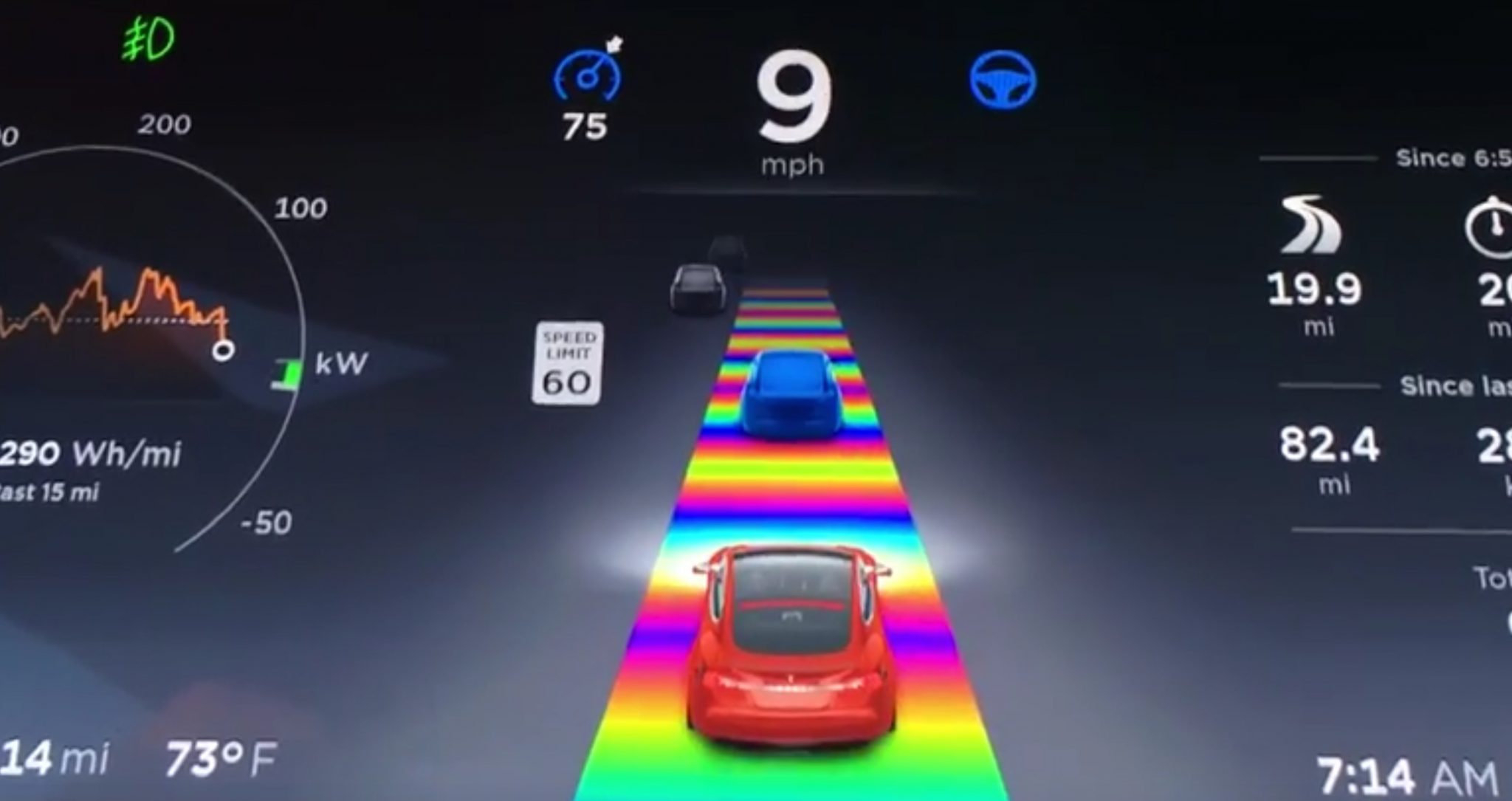 Tesla Cars News Rainbow Road Added To Latest Software