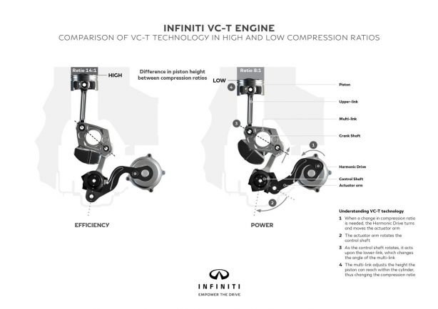 infiniti-variable-compression-turbo-engine-3