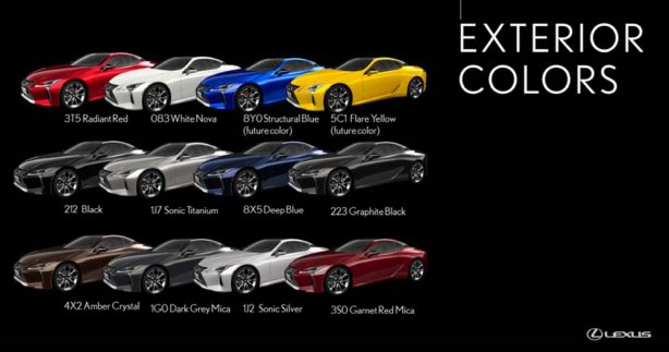 Lexus LC 500 and LC 500h full technical specifications ...