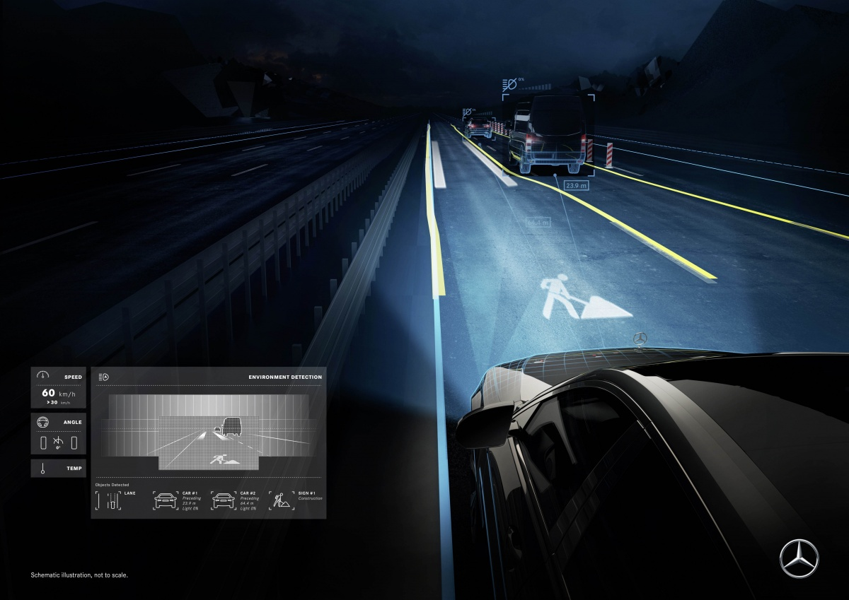 Video: Mercedes-Benz Digital Light communicates with passers-by ...