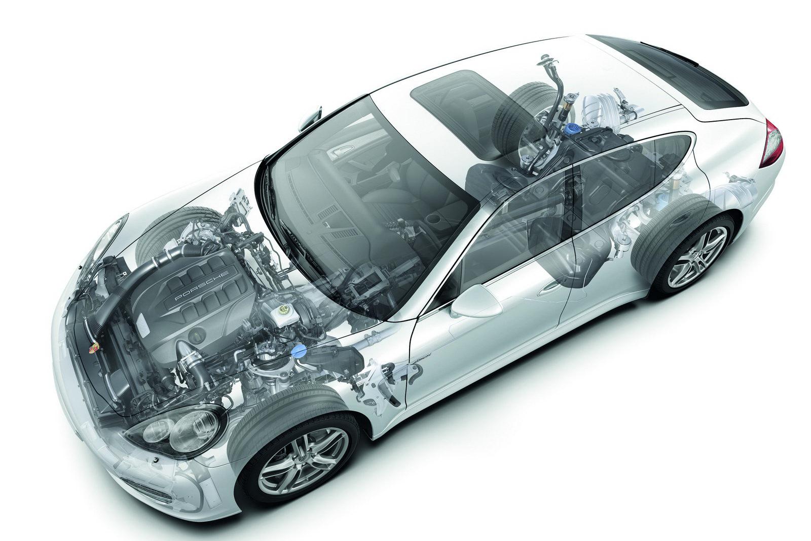 Porsche Panamera Diesel Forcegt Com