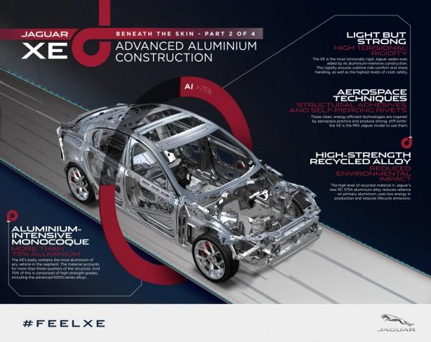 Jaguar-XE-aluminium-body