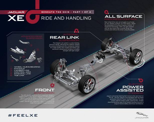 Jaguar XE technologies previewed