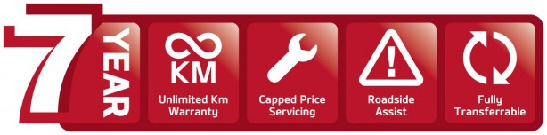 Kia 7 year warranty and capped price service