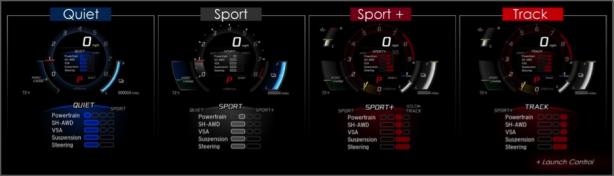 2017-honda-nsx-dynamic-digital-cockpit-drive-mode-selection