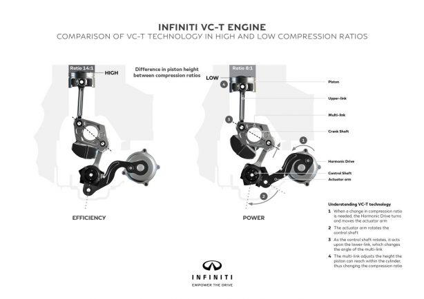 infiniti-variable-compression-turbo-engine-3