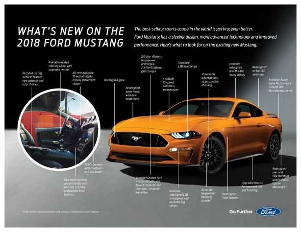 2018-ford-mustang-facelift-whats-new