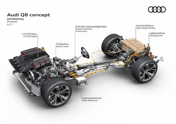 audi-q8-concept-drivetrain