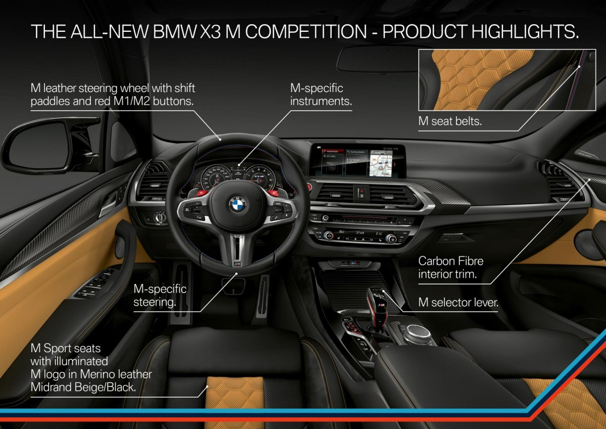 2020 bmw x3 m interior highlights
